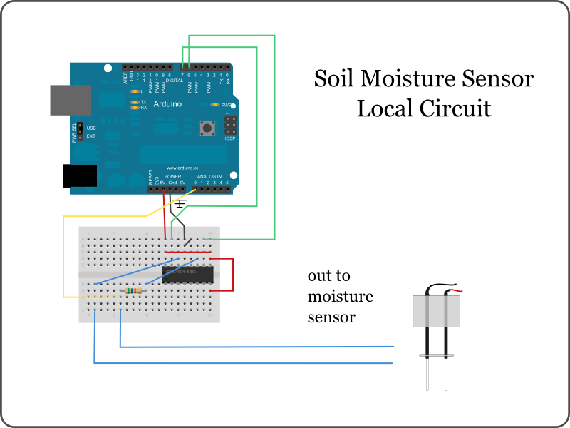 Automatic Plant Watering and Soil Moisture Sensing: 8
