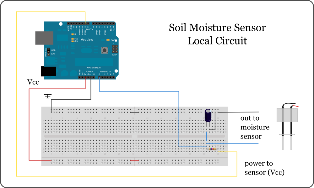 a cheap soil moisture sensor gardenbot and here is what the wiring might look like on your local circuit breadboard