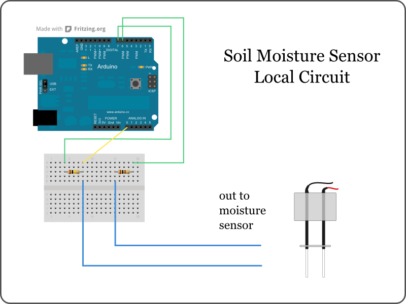 Amazoncom : XCSOURCE 5pcs Soil Moisture Sensor