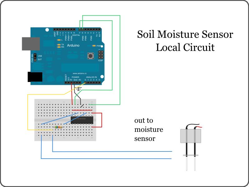 A cheap soil moisture sensor - GardenBot