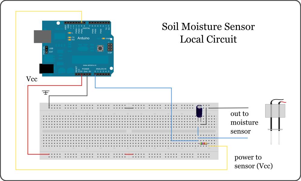 F Npp In Tcy Rect additionally Final Macro as well Plante further Yl Circuit Diagram additionally Fr Vmqniex M V Medium. on arduino soil moisture sensor